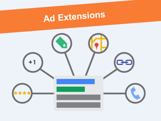 IMPROVE CTR BY USING AD EXTENSIONS
